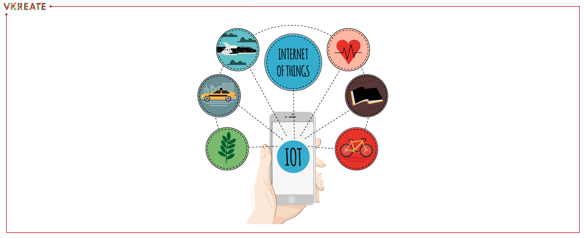WHAT IS INTERNET of THINGS ( IoT)   Learn More About It